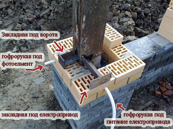 Процесс установки опор