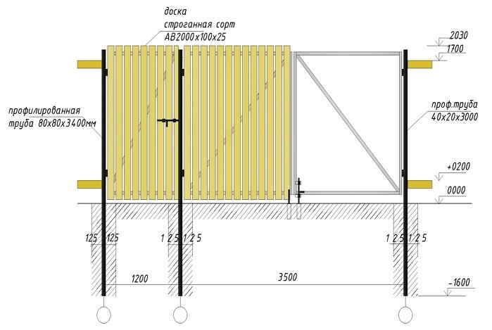Пример чертежа деревянных ворот